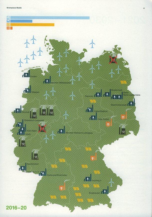 In wie viele 2016 deutschland gibt wasserkraftwerke es Wissentest: Wissenstest: